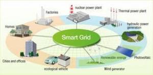 """Les compteurs d'électricité « intelligents », le """"Smart Grid"""", le compteur """"LINKY""""..."""