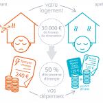 141113-SPEE-onglet2-schema-financement